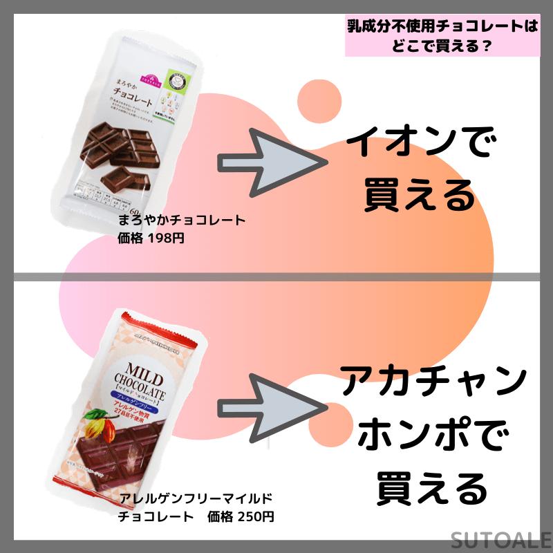 チョコレートの買える場所2